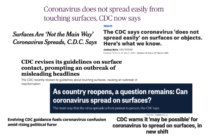 covids ability to spread via surfaces